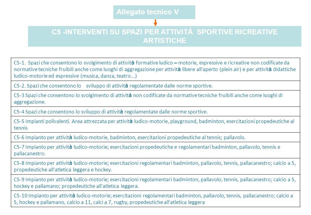 C5 -INTERVENTI SU SPAZI PER ATTIVITÀ SPORTIVE RICREATIVE ARTISTICHE
