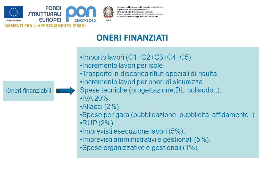 ONERI FINANZIATI Importo lavori (C1+C2+C3+C4+C5).