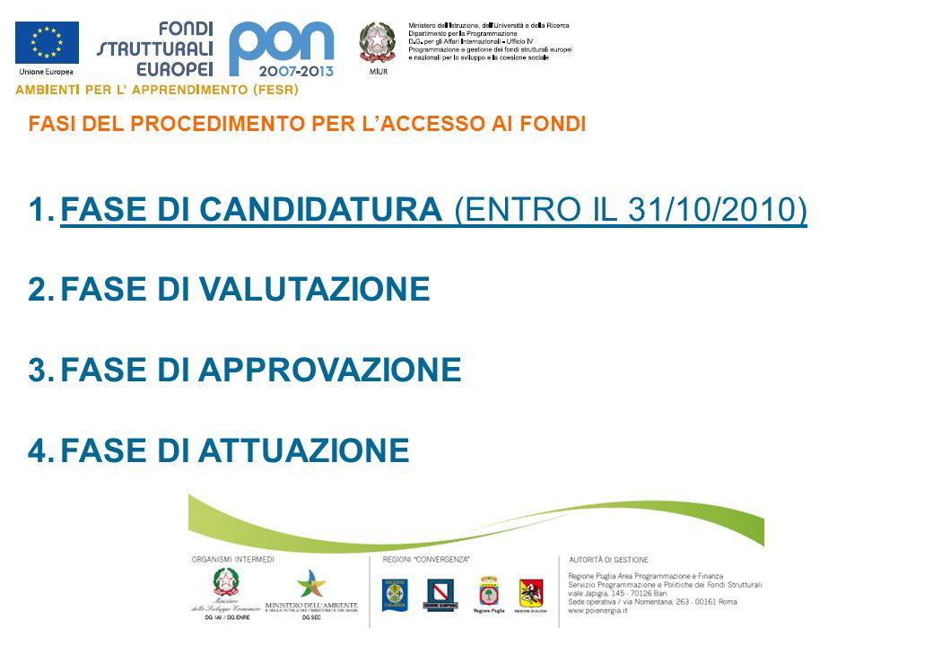 FASE DI CANDIDATURA (ENTRO IL 31/10/2010) FASE DI VALUTAZIONE