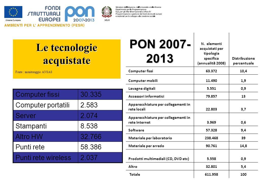 PON 2007-2013 Le tecnologie acquistate Computer fissi 30.335