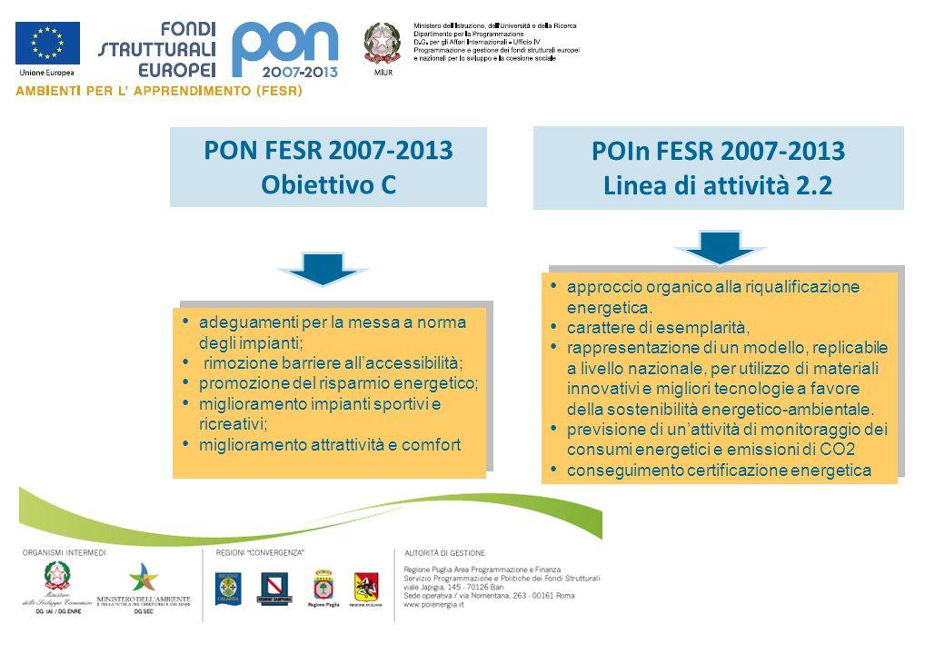 PON FESR 2007-2013 Obiettivo C POIn FESR 2007-2013