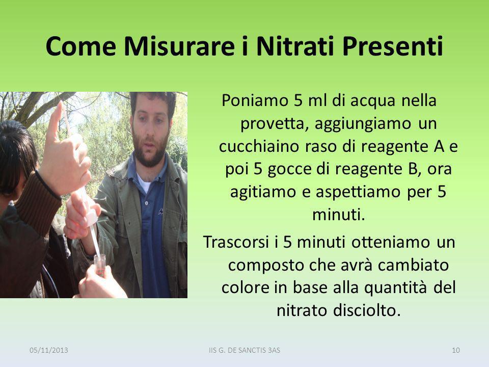 Come Misurare i Nitrati Presenti