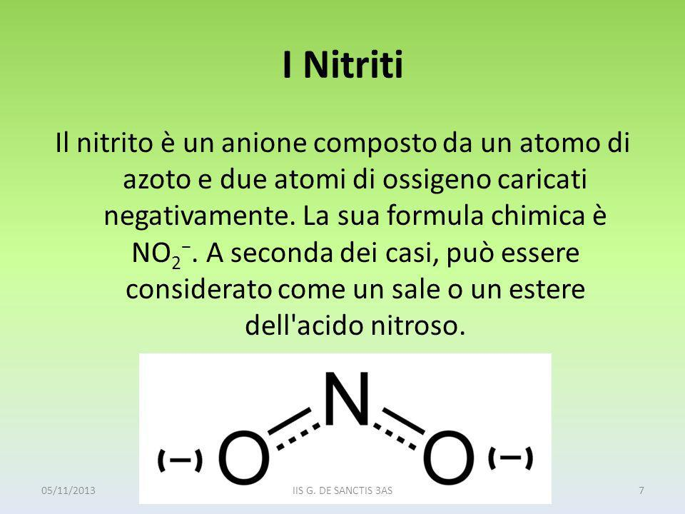 I Nitriti