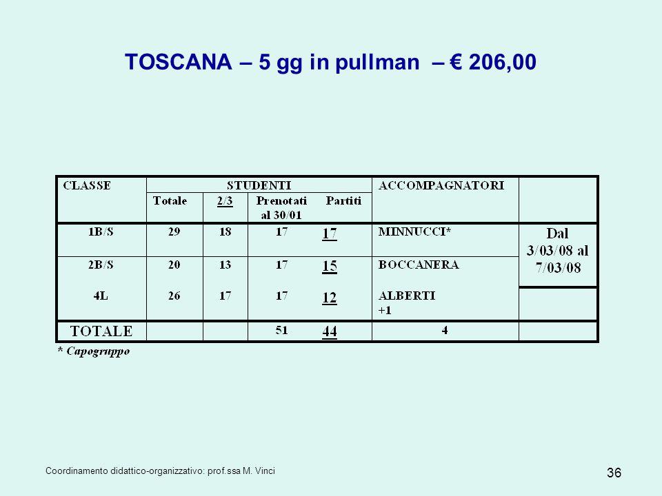TOSCANA – 5 gg in pullman – € 206,00