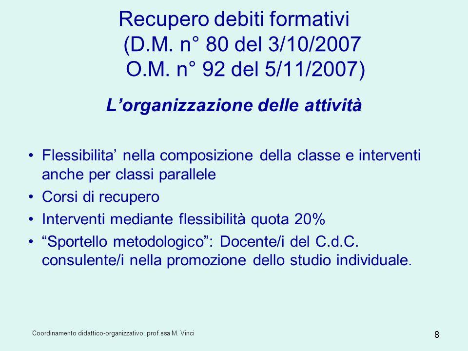 L'organizzazione delle attività