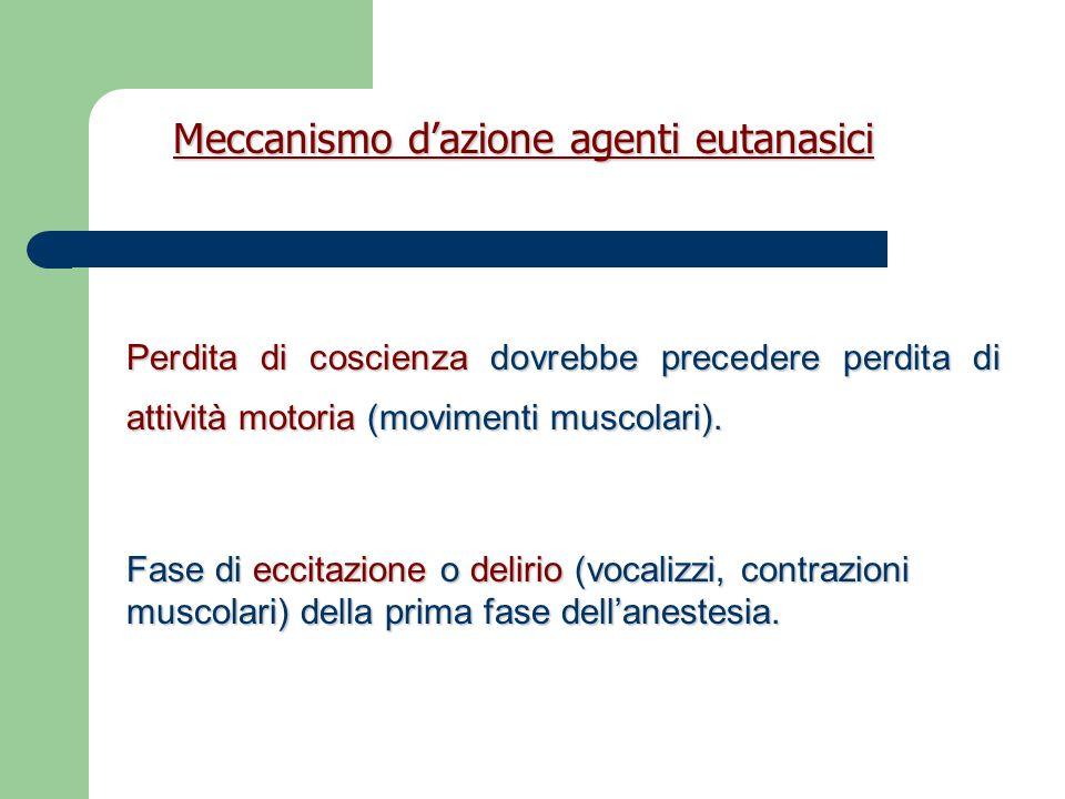 Meccanismo d'azione agenti eutanasici