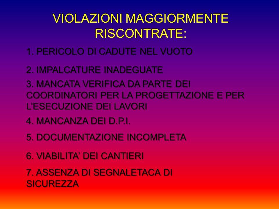 VIOLAZIONI MAGGIORMENTE RISCONTRATE: