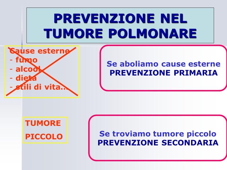 PREVENZIONE NEL TUMORE POLMONARE
