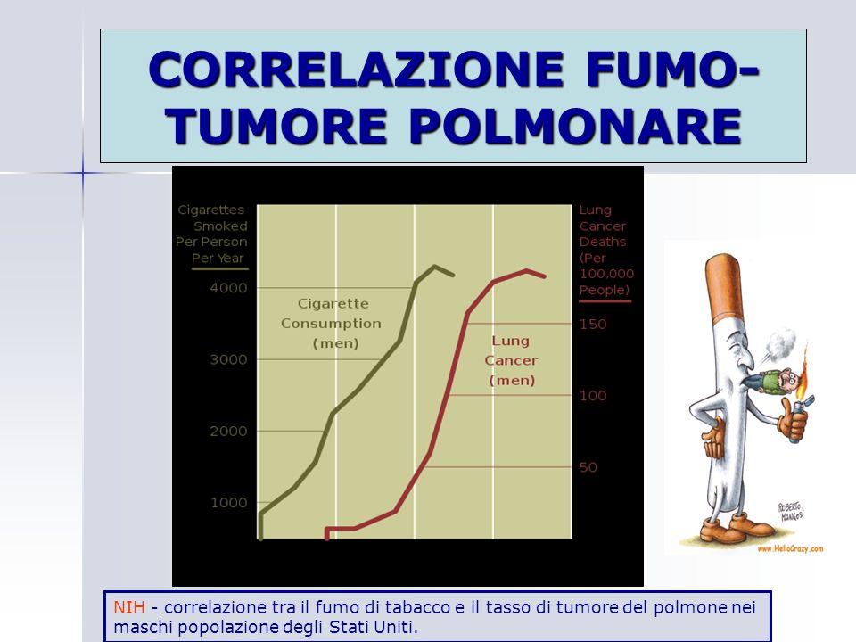 CORRELAZIONE FUMO- TUMORE POLMONARE