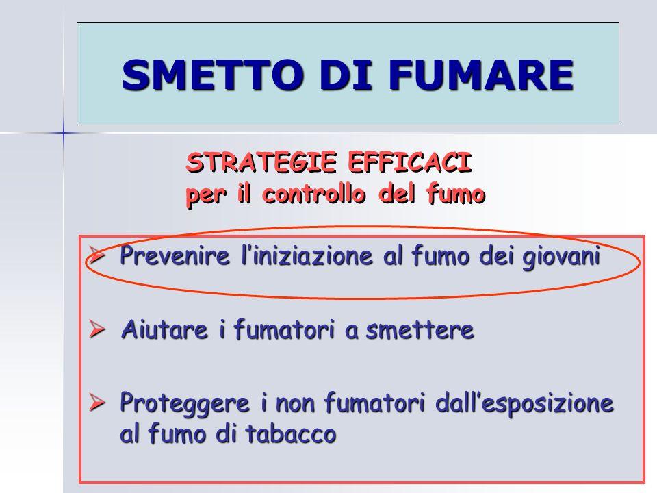 per il controllo del fumo