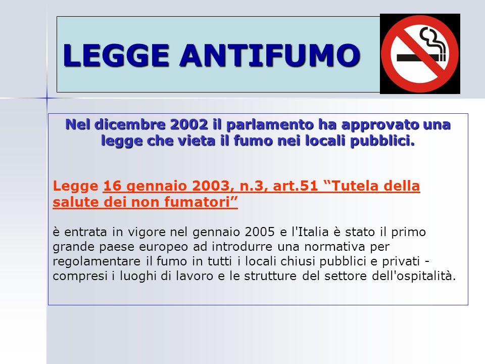 LEGGE ANTIFUMO Nel dicembre 2002 il parlamento ha approvato una legge che vieta il fumo nei locali pubblici.