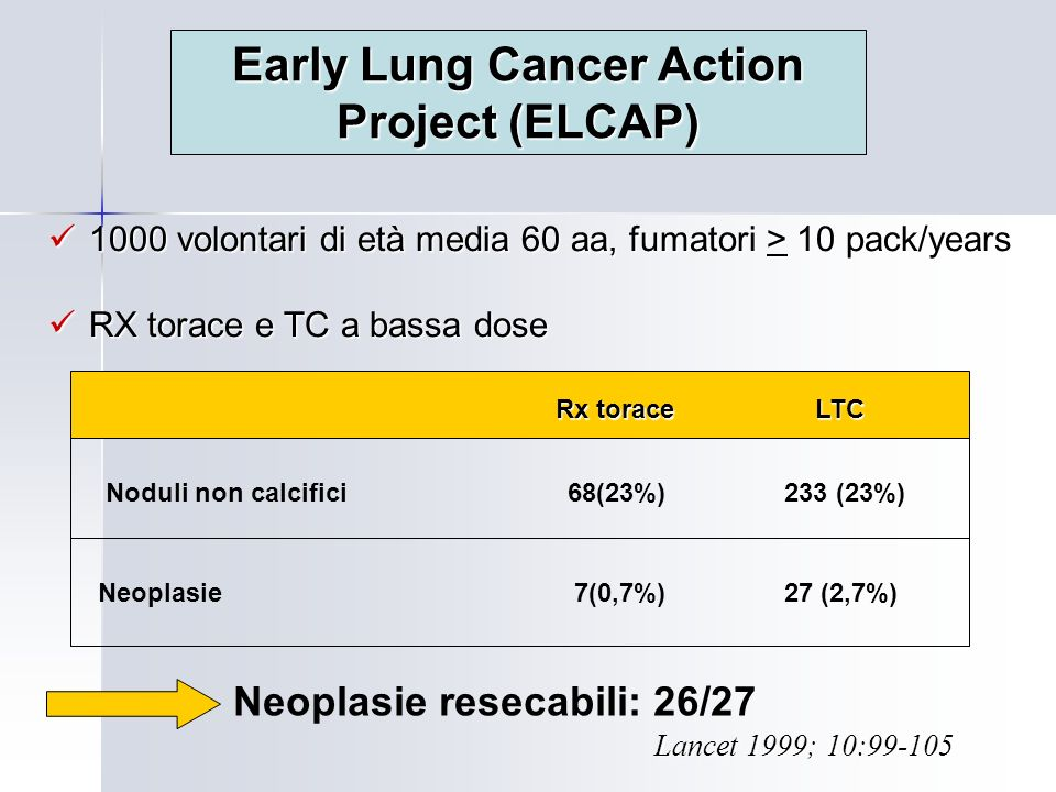 Early Lung Cancer Action Project (ELCAP) Neoplasie resecabili: 26/27