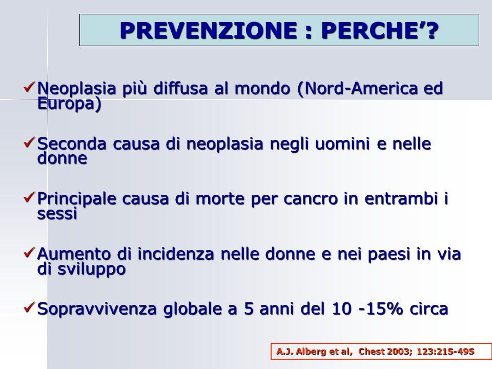 PREVENZIONE : PERCHE' Neoplasia più diffusa al mondo (Nord-America ed Europa) Seconda causa di neoplasia negli uomini e nelle donne.