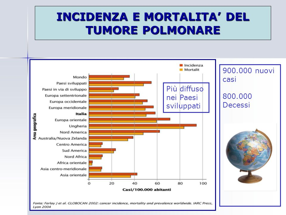 INCIDENZA E MORTALITA' DEL TUMORE POLMONARE
