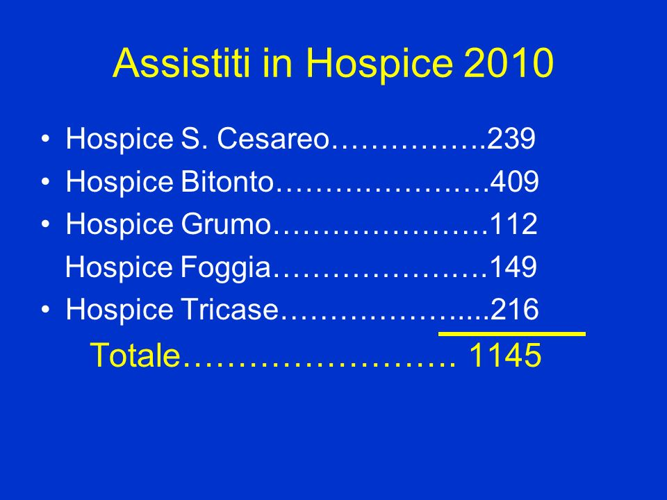 Assistiti in Hospice 2010 Hospice S. Cesareo…………….239