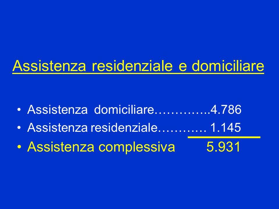 Assistenza residenziale e domiciliare