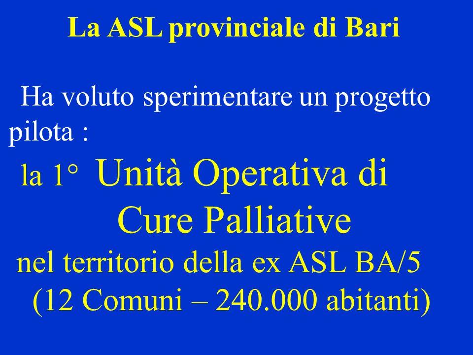 Cure Palliative nel territorio della ex ASL BA/5