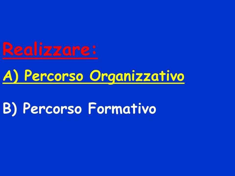 Realizzare: A) Percorso Organizzativo