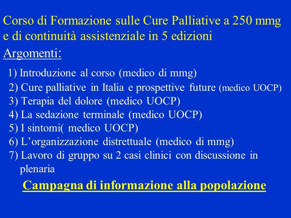 Corso di Formazione sulle Cure Palliative a 250 mmg e di continuità assistenziale in 5 edizioni Argomenti: 1) Introduzione al corso (medico di mmg) 2) Cure palliative in Italia e prospettive future (medico UOCP) 3) Terapia del dolore (medico UOCP) 4) La sedazione terminale (medico UOCP) 5) I sintomi( medico UOCP) 6) L'organizzazione distrettuale (medico di mmg) 7) Lavoro di gruppo su 2 casi clinici con discussione in plenaria