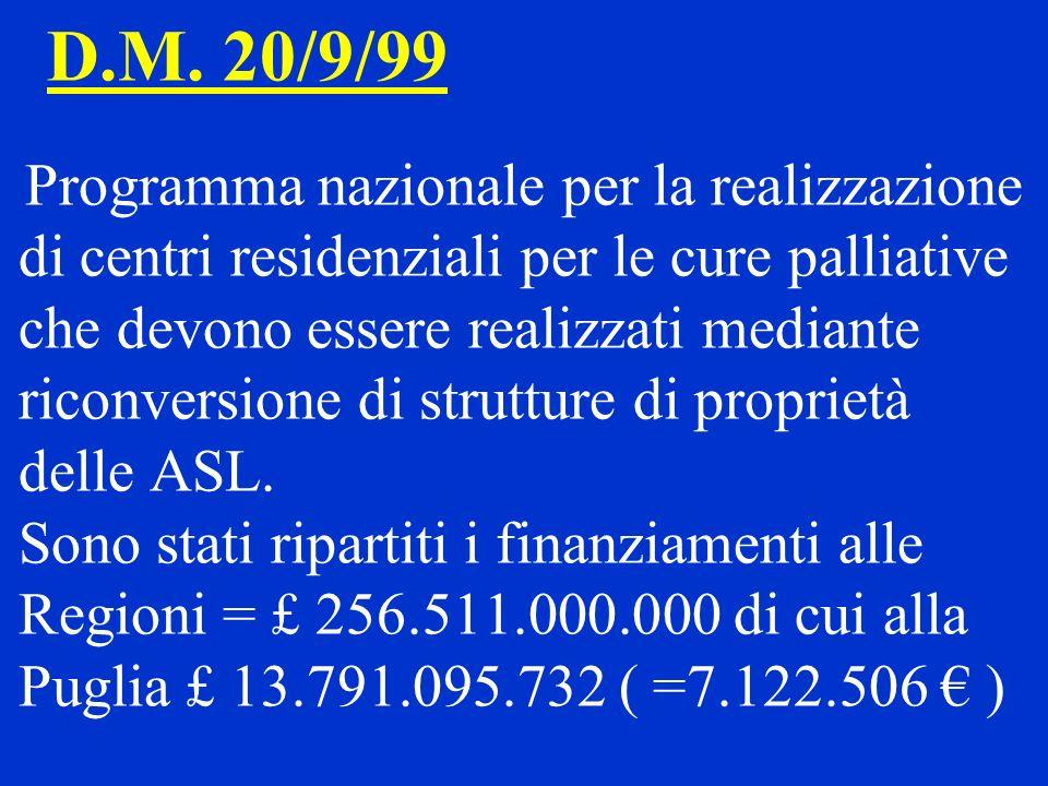 D.M. 20/9/99 di centri residenziali per le cure palliative