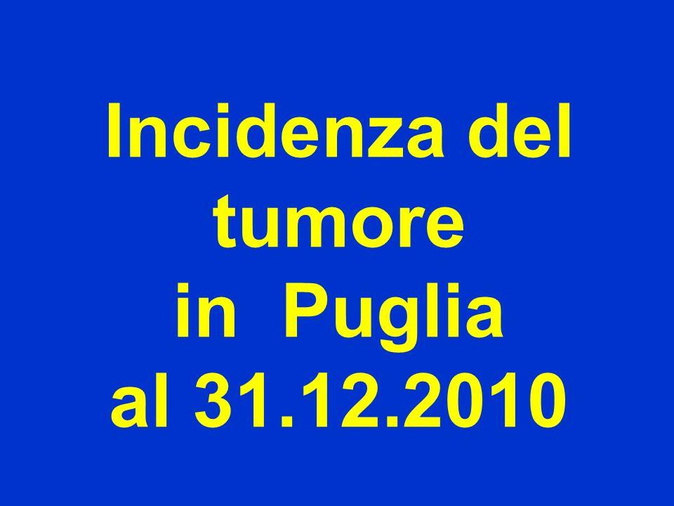 Incidenza del tumore in Puglia al 31.12.2010