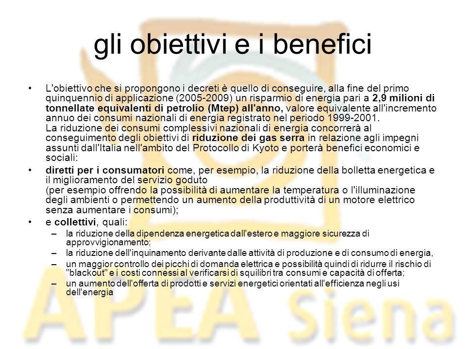 gli obiettivi e i benefici