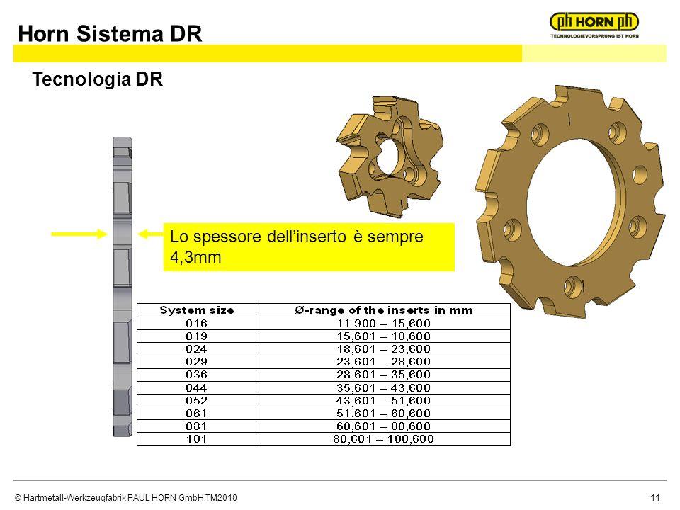 Horn Sistema DR Tecnologia DR Lo spessore dell'inserto è sempre 4,3mm