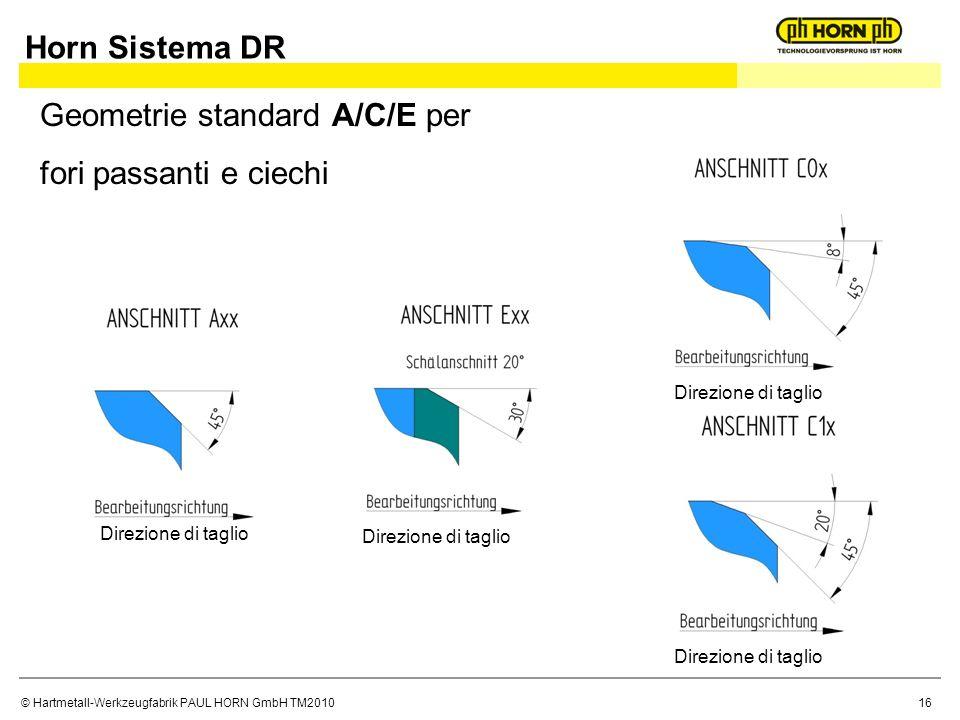 Geometrie standard A/C/E per fori passanti e ciechi