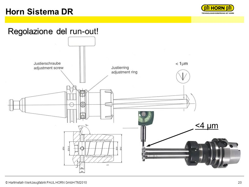 Horn Sistema DR Regolazione del run-out! <4 µm