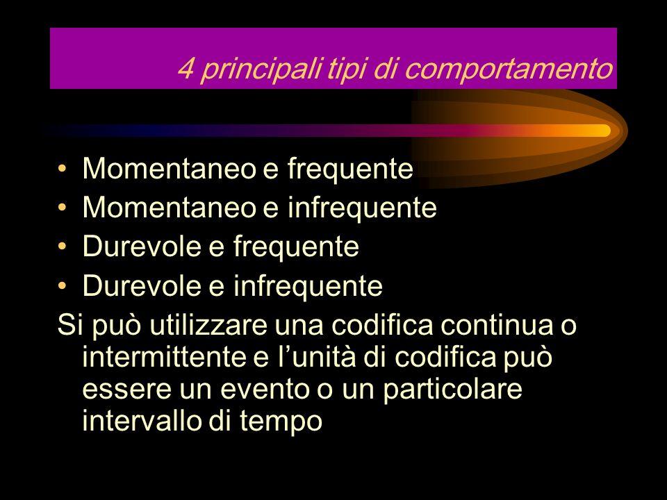4 principali tipi di comportamento