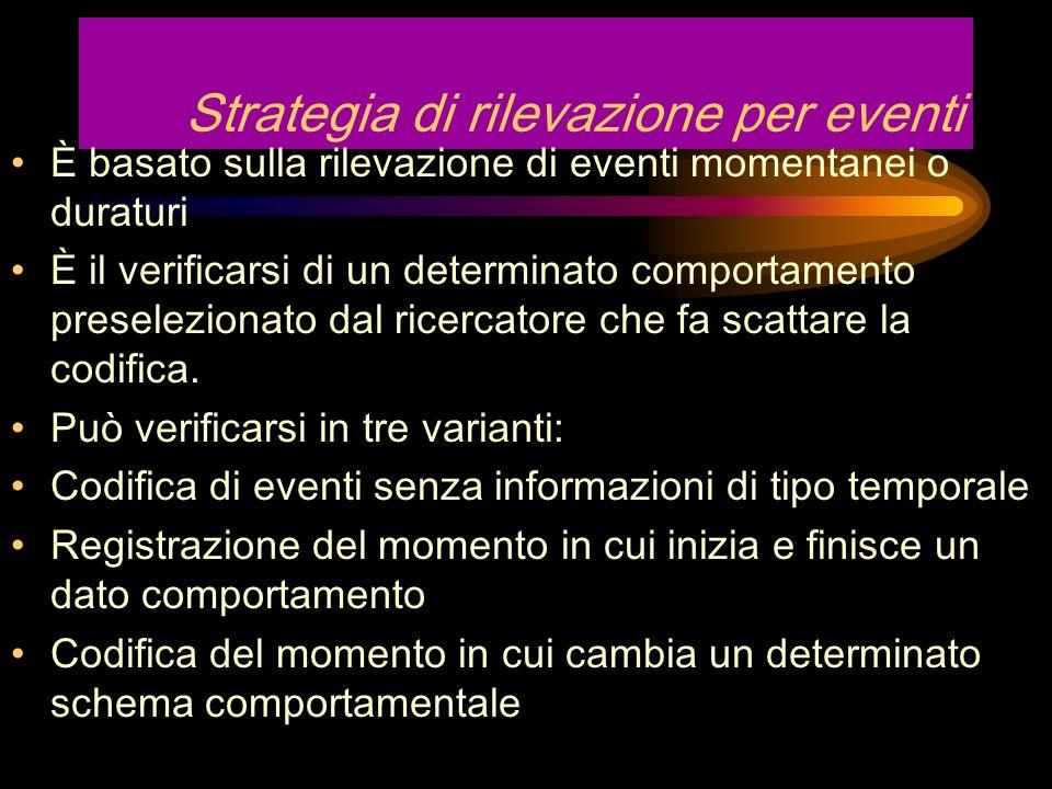Strategia di rilevazione per eventi