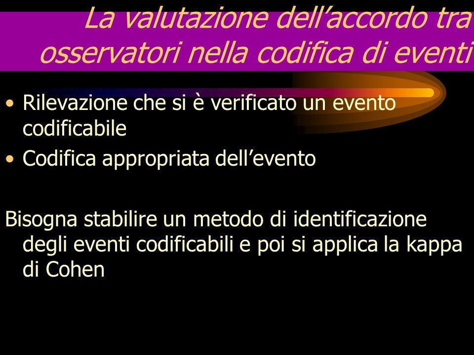 La valutazione dell'accordo tra osservatori nella codifica di eventi