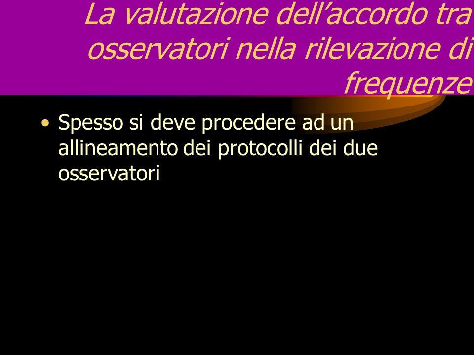 La valutazione dell'accordo tra osservatori nella rilevazione di frequenze