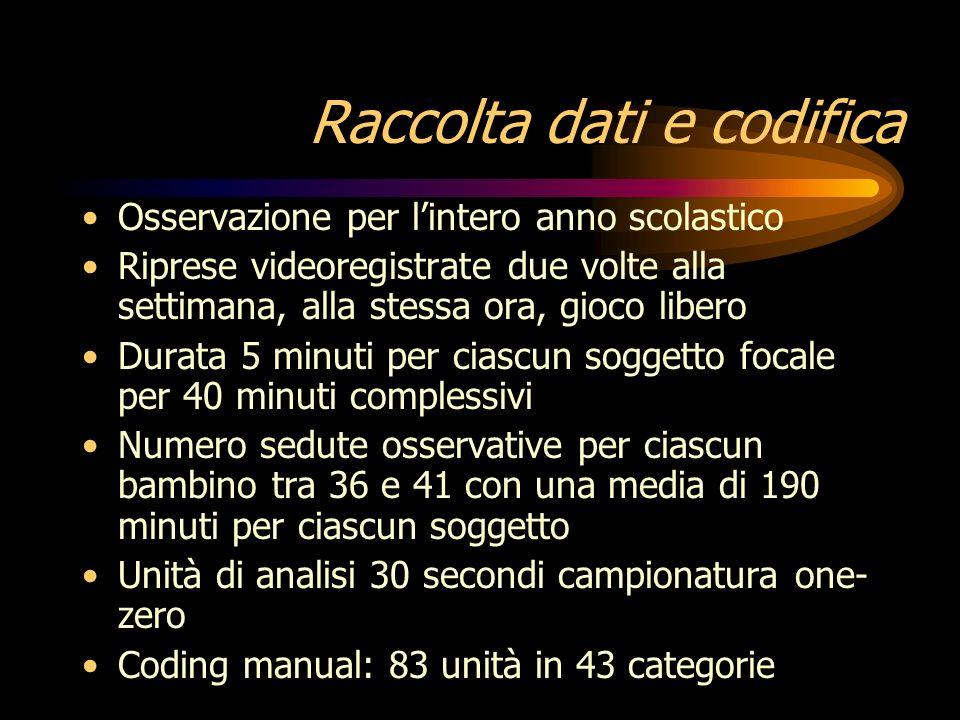 Raccolta dati e codifica