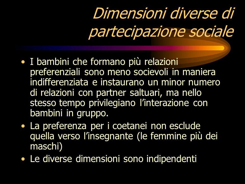 Dimensioni diverse di partecipazione sociale