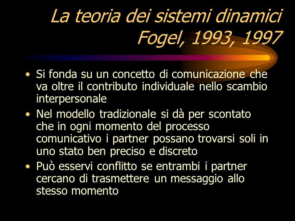 La teoria dei sistemi dinamici Fogel, 1993, 1997