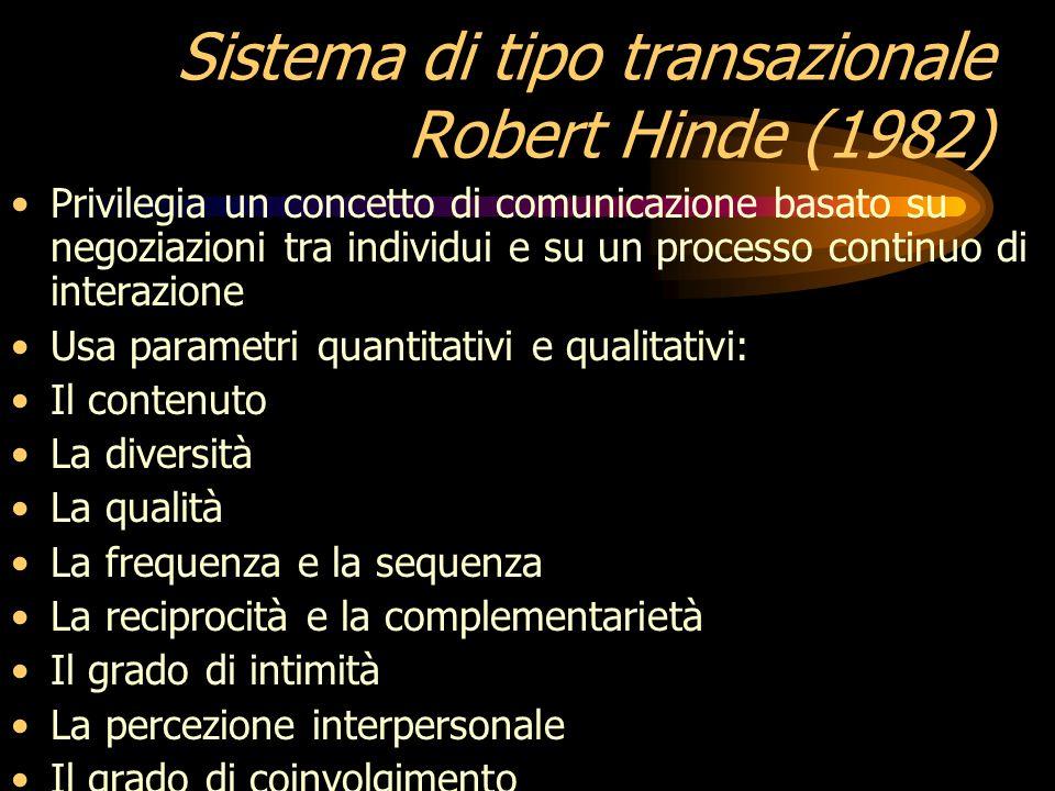 Sistema di tipo transazionale Robert Hinde (1982)