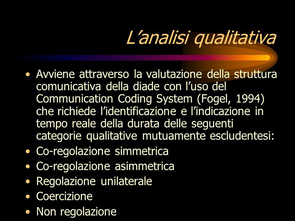 L'analisi qualitativa