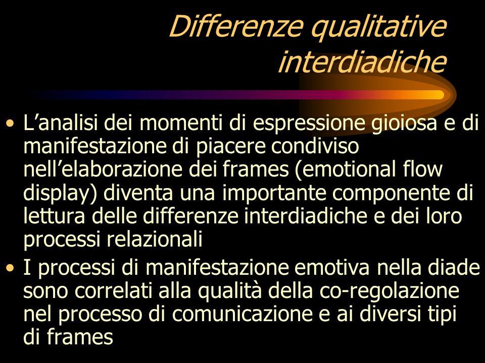 Differenze qualitative interdiadiche