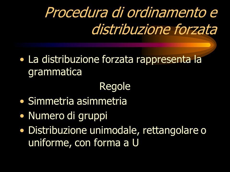 Procedura di ordinamento e distribuzione forzata