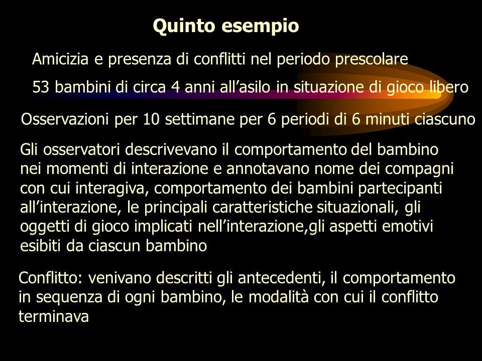 Quinto esempio Amicizia e presenza di conflitti nel periodo prescolare