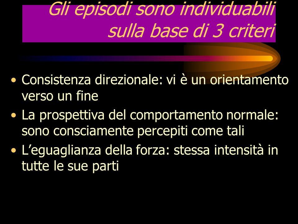 Gli episodi sono individuabili sulla base di 3 criteri
