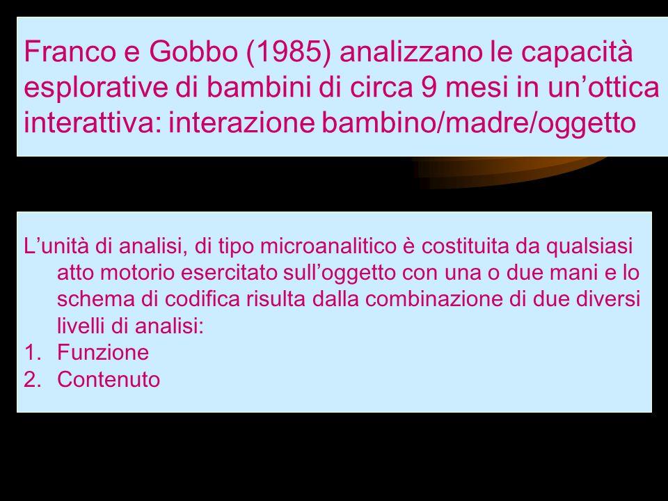 Franco e Gobbo (1985) analizzano le capacità esplorative di bambini di circa 9 mesi in un'ottica interattiva: interazione bambino/madre/oggetto