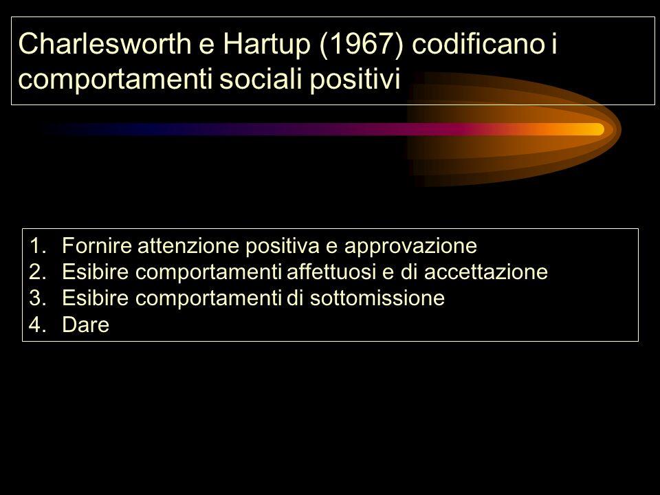 Charlesworth e Hartup (1967) codificano i comportamenti sociali positivi