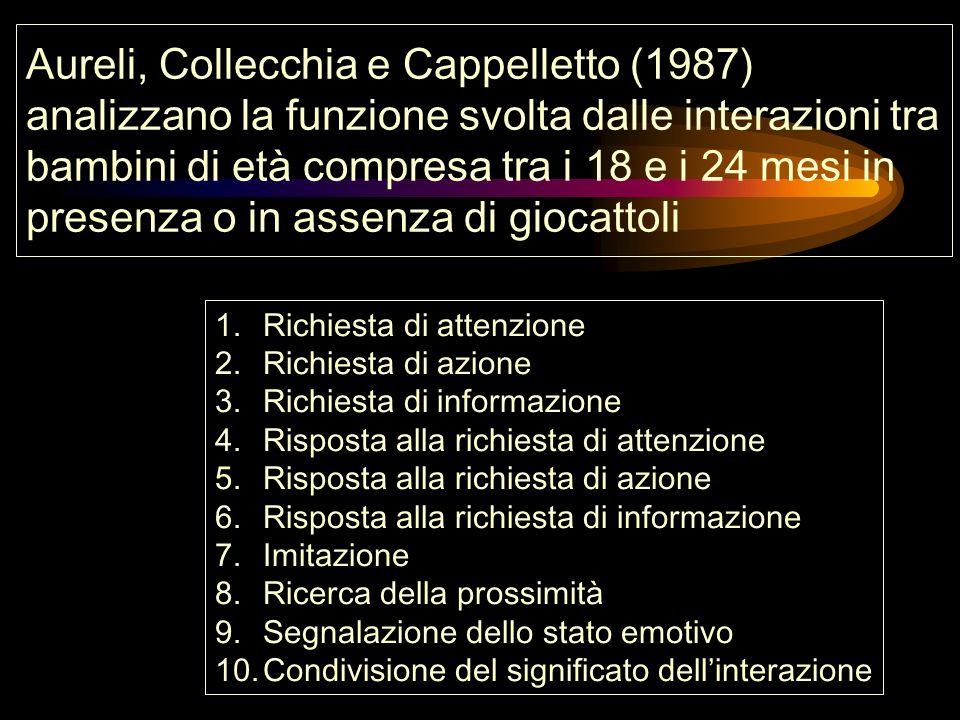 Aureli, Collecchia e Cappelletto (1987) analizzano la funzione svolta dalle interazioni tra bambini di età compresa tra i 18 e i 24 mesi in presenza o in assenza di giocattoli