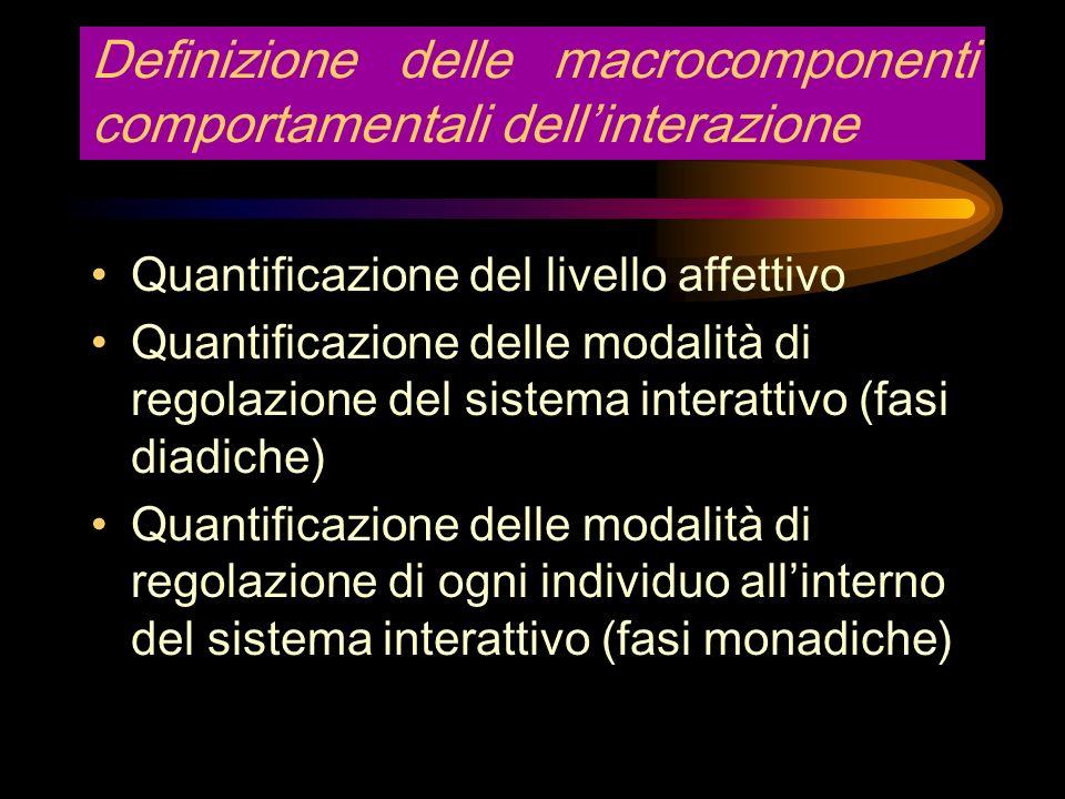 Definizione delle macrocomponenti comportamentali dell'interazione