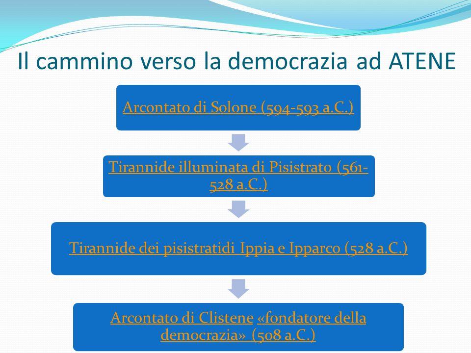 Il cammino verso la democrazia ad ATENE