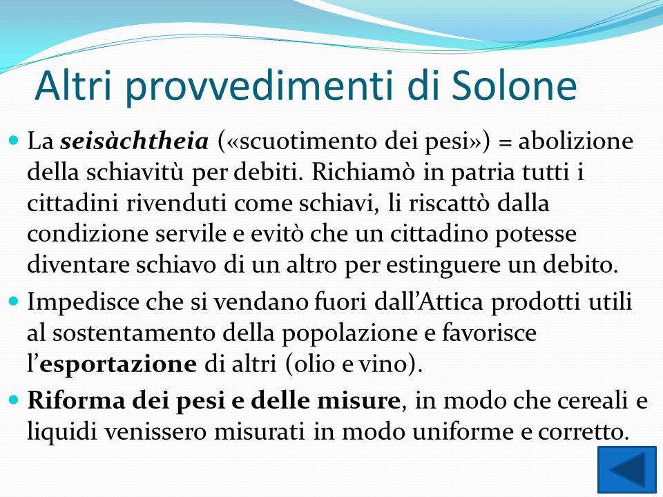 Altri provvedimenti di Solone