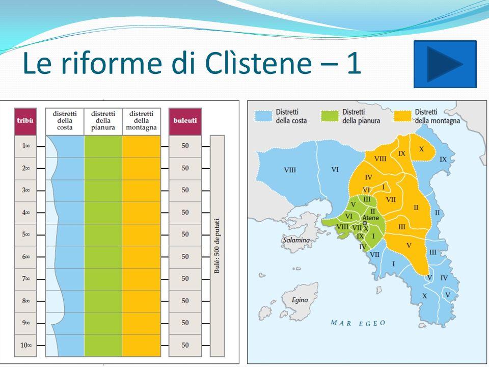 Le riforme di Clìstene – 1