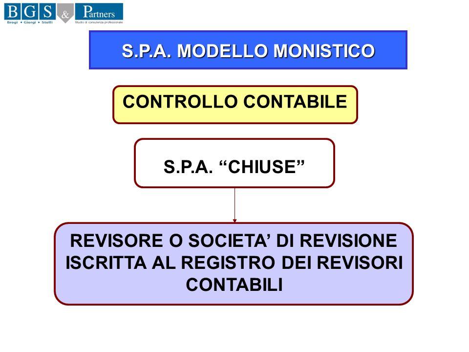 S.P.A. MODELLO MONISTICO CONTROLLO CONTABILE. S.P.A.